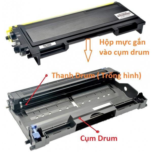 Nhận biết các bộ phận của drum và hộp mực brother