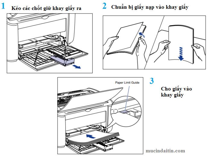 Bỏ giấy vào khay giấy máy in Canon 2900