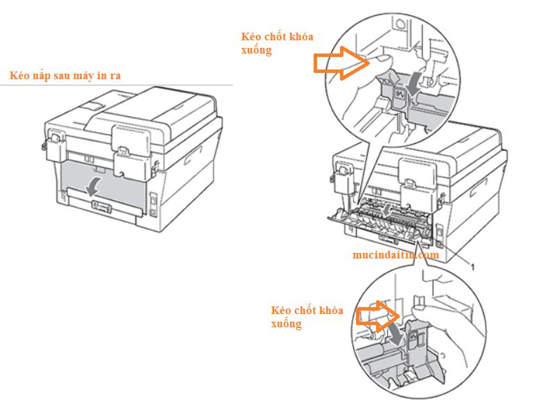 Hướng dẫn cách lấy giấy bị kẹt trong máy in brother MFC 7360