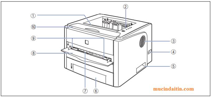 Cách sử dụng Canon LBP 3300