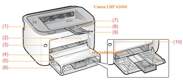 Thiết kế bên ngoài của máy in Canon LBP 6200d