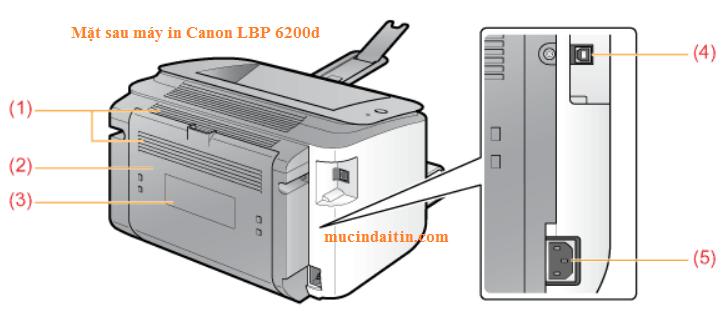 Thiết kế mặt sau của máy in Canon 6200d