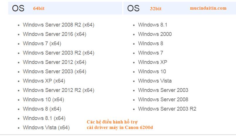 Danh sách các hệ điều hành hổ trợ cài máy in Canon 6200d