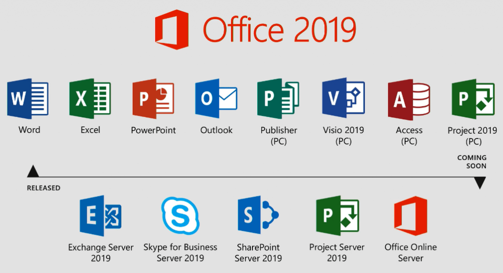Gói ứng dụng microsoft office 2019