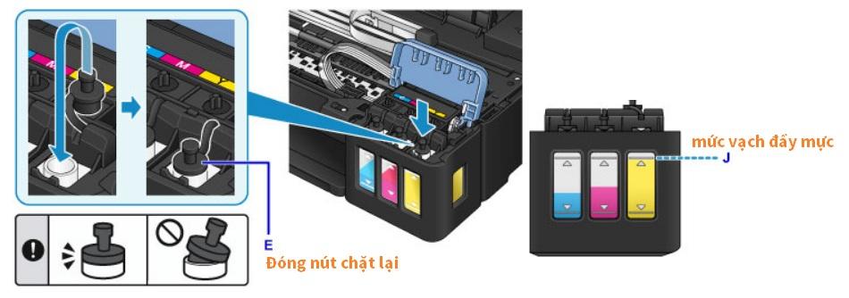 Cách bơm mực lại cho máy in Canon PIXMA G1000