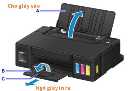 Cách bỏ giấy vào máy in Canon G1000